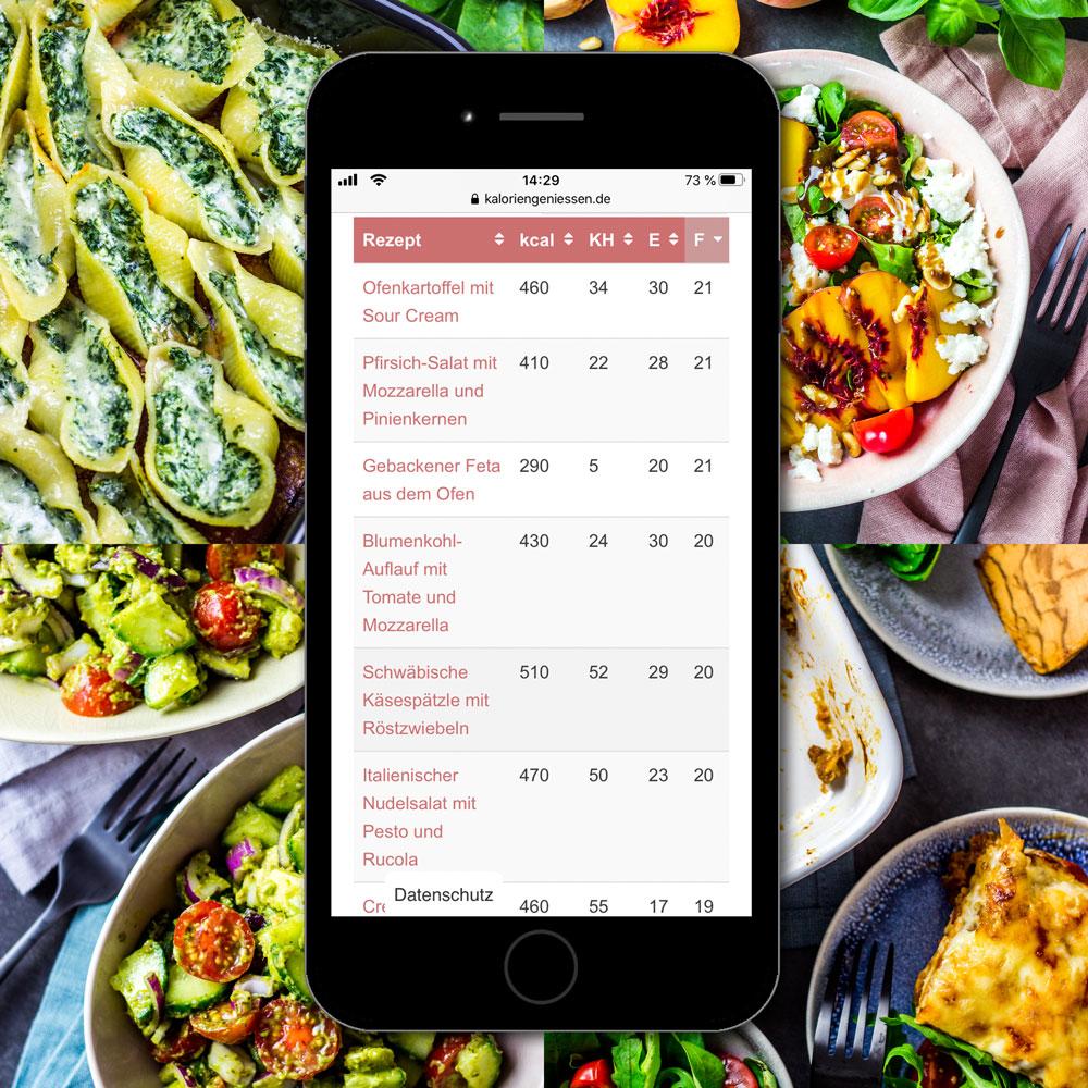Rezepte nach Kalorien Makronährstoffen Kohlenhydraten Protein Fett sortieren. Kalorienzählen was essen. Essen was man will. Kalorienzählen einfach. Kalorienzählen Rezepte. Kaloriengeniessen. Gerichte für Kalorienzählen.